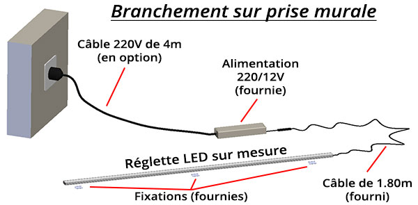branchement reglette led cuisine