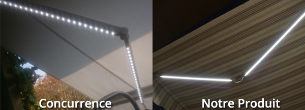 store banne led